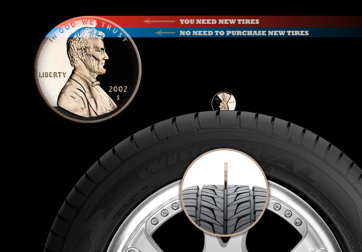 Tire Penny Test >> Tire Tread Take The Penny Test Adaptive Dealer