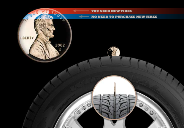 Take The Penny Test